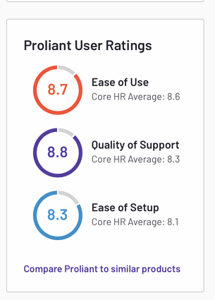 G2 Crowd Proliant User Ratings